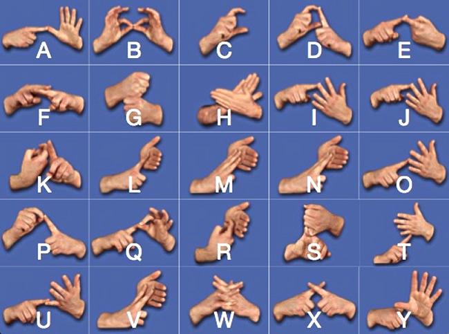 Alphabet des signes Auslang
