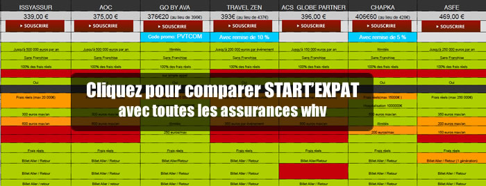 Assurance whv ASFE Start'Expat