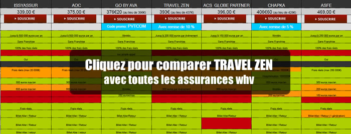 Assurance whv Travel;Zen